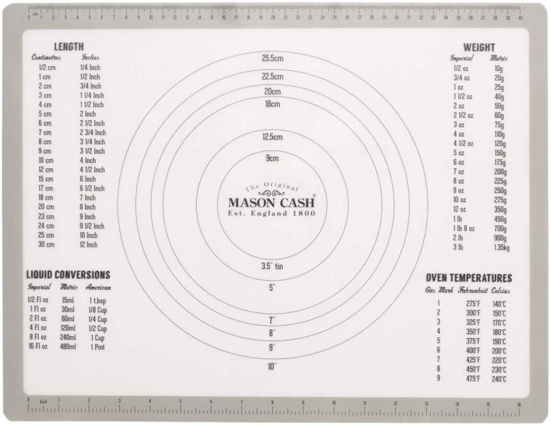 Silikonová podložka, 45x33 cm - Mason Cash